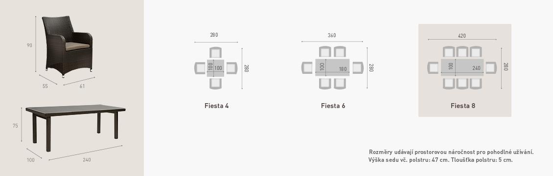 Ratanový zahradní nábytek jídelní set Fiesta rozměry