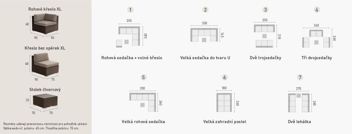 Ratanový zahradní nábytek rozměry sedací sestavy combino choco 7 XL
