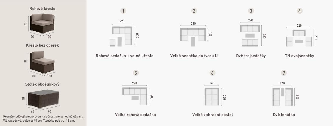 Ratanový zahradní nábytek rozměry sedací sestavy