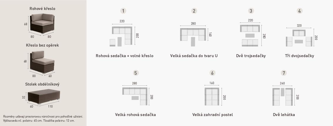 Ratanový zahradní nábytek sedací variabilní sestava Combino Nero 7 rozměry